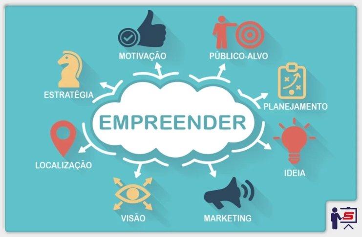 Eventos digitais com foco em empreendedorismo 2020